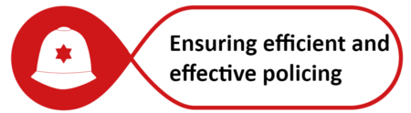 Ensuring efficient and effective policing banner