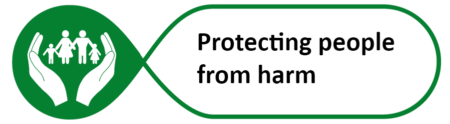 Protecting people from harm banner