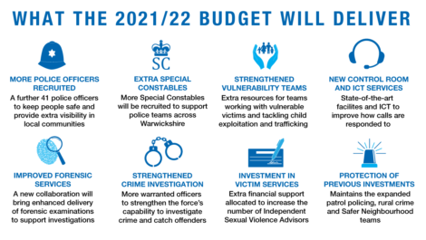 Infographic showing what the budget for 2021/22 will deliver. Contents included in main article text.