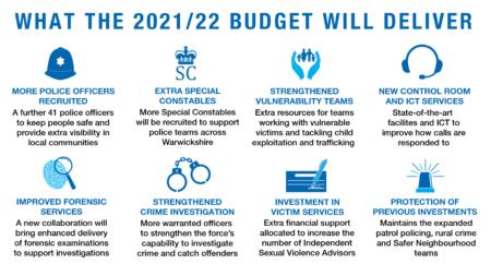 WA1113 Attachment 9 Budget Infographic 2020-21